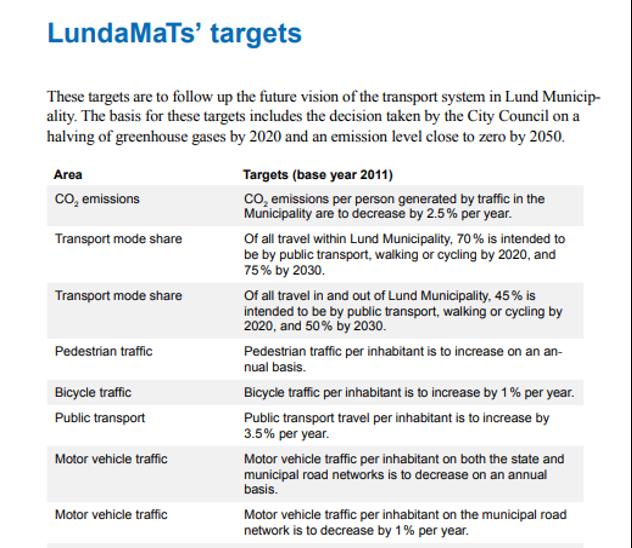 Lund targets